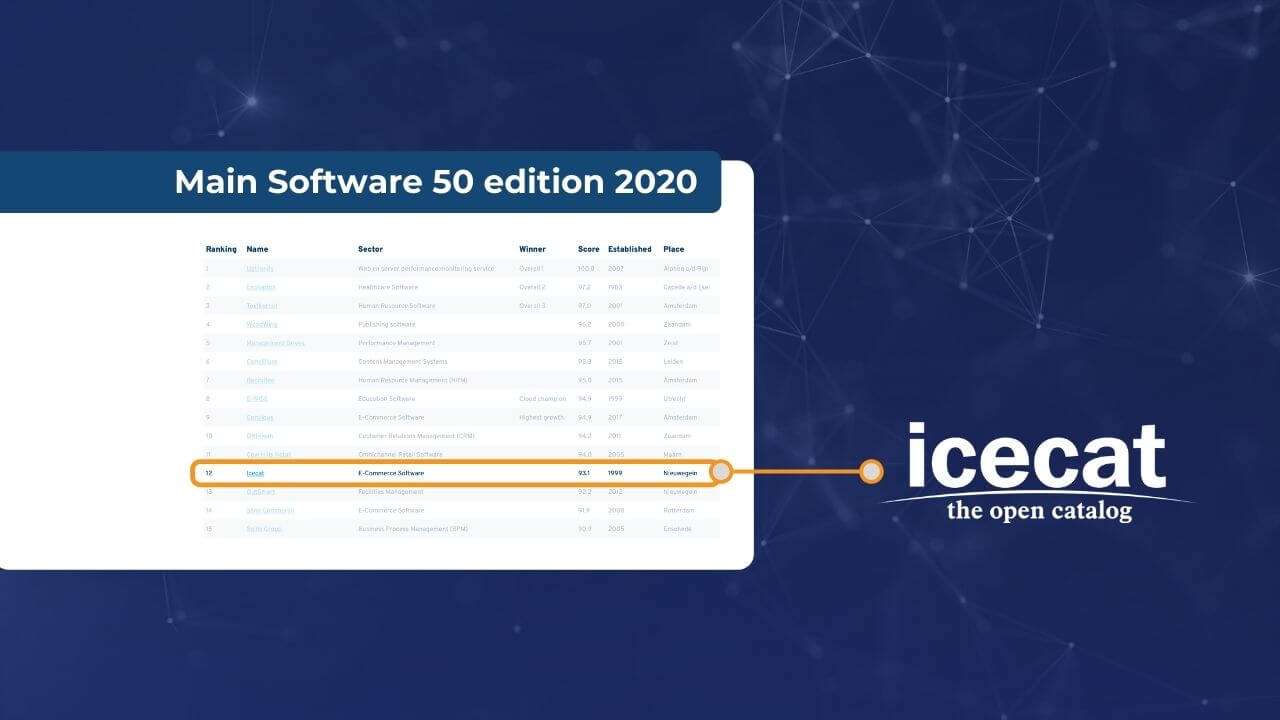 Icecat ranked 12th in Main Software Top 50 2020 Edition